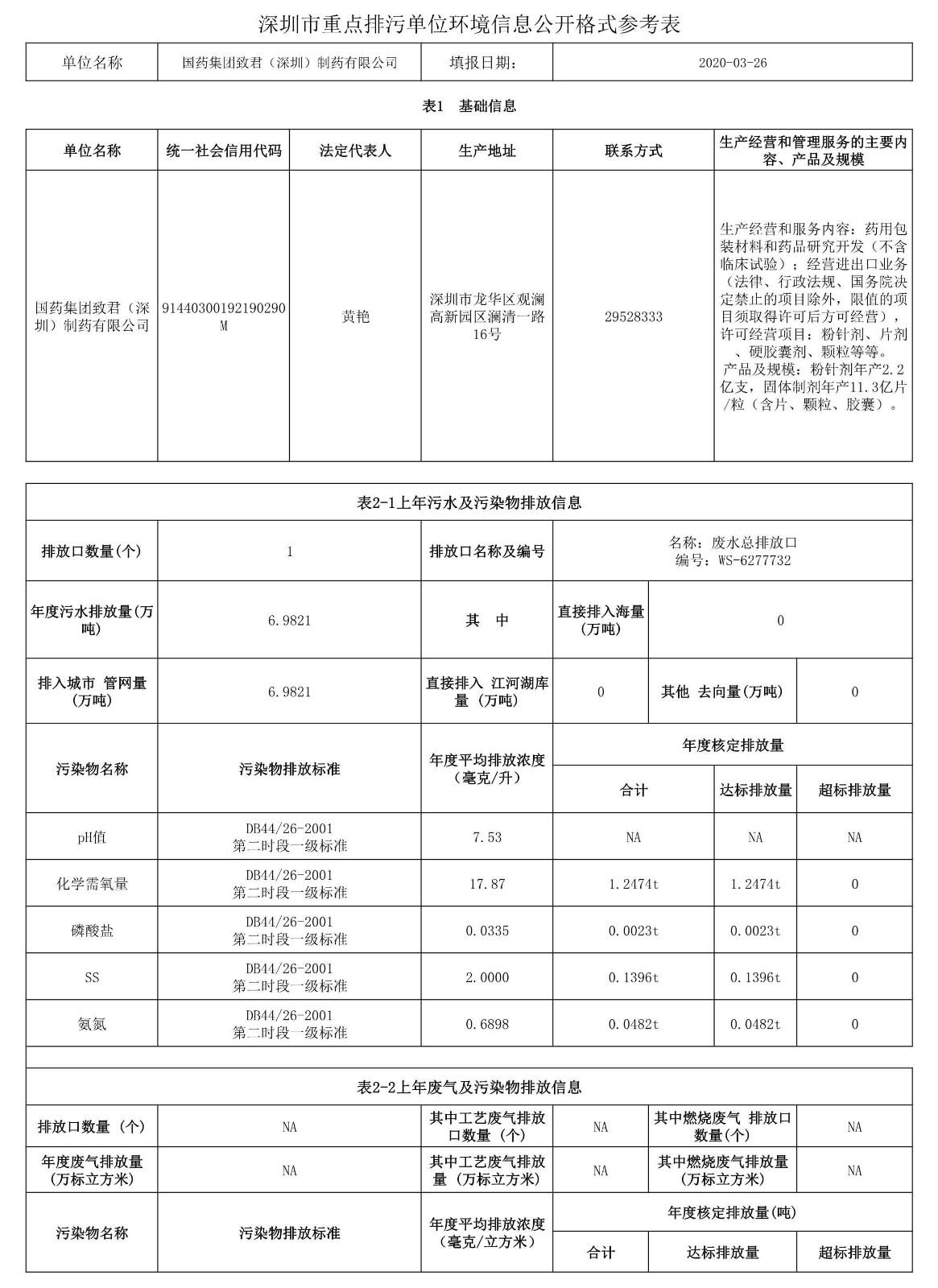 050616265349_0深圳市重点排污单位环境信息公开_1.jpg