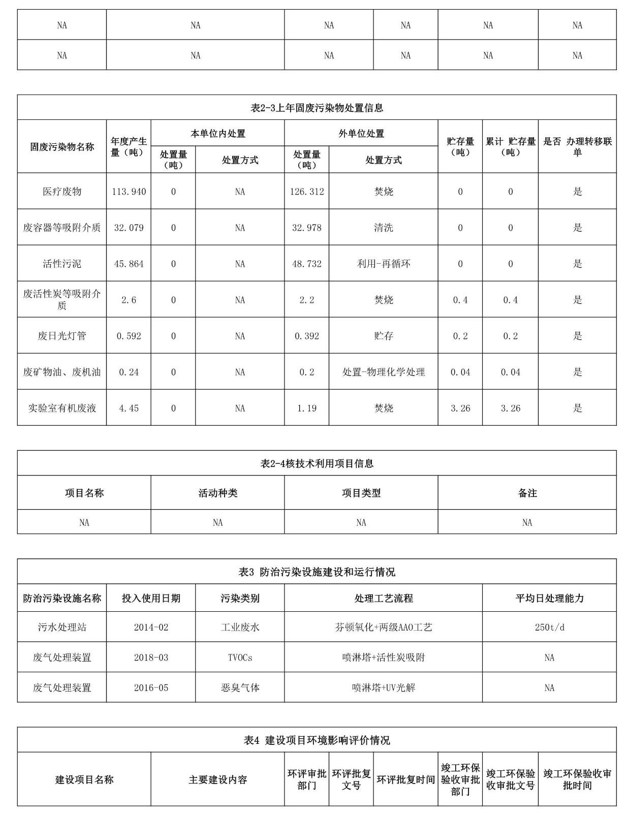 050616265349_0深圳市重点排污单位环境信息公开_2.jpg