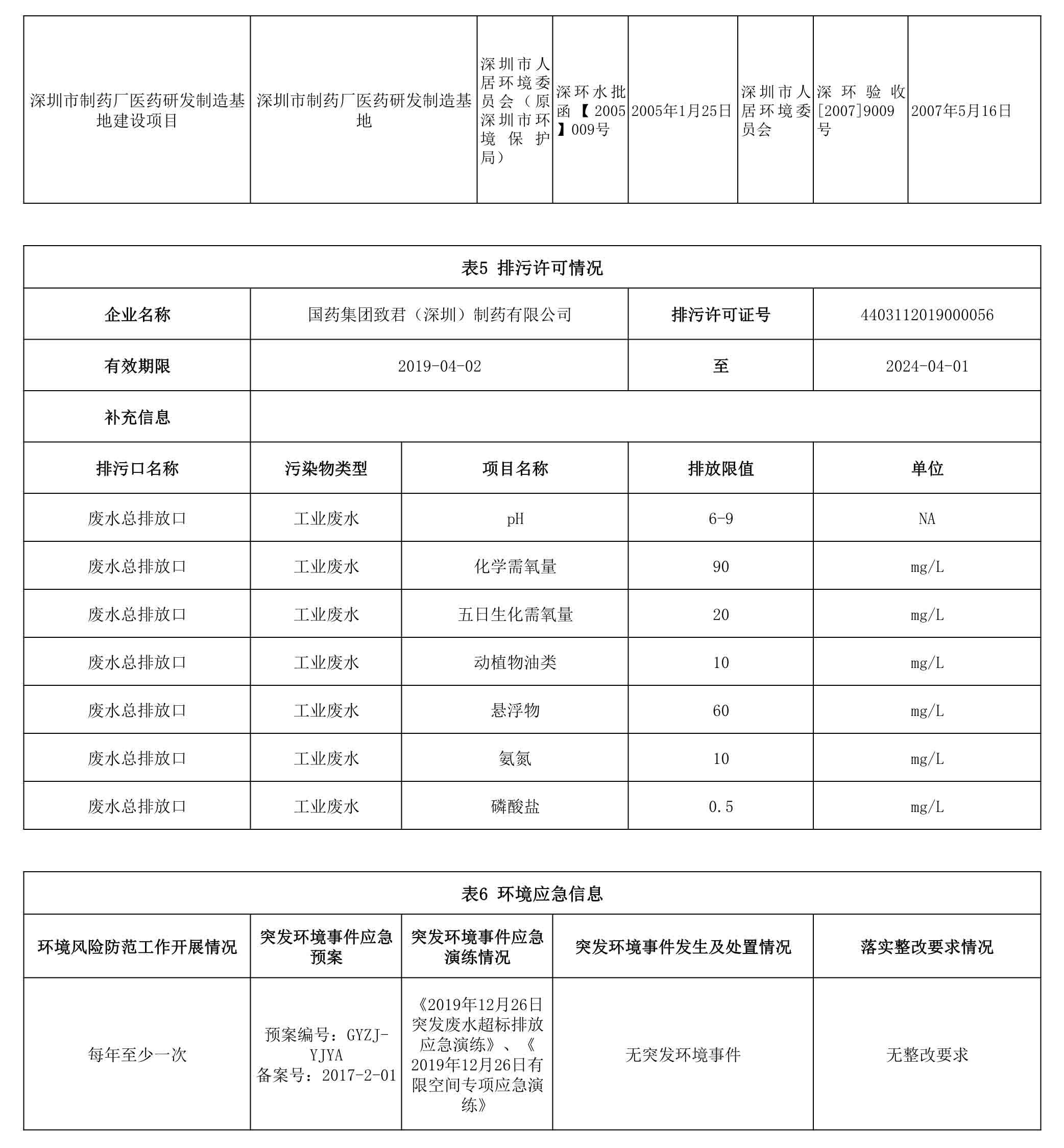 050616265349_0深圳市重点排污单位环境信息公开_3.jpg